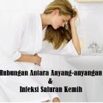 Hubungan Antara Anyang-Anyangan dan Infeksi Saluran Kemih
