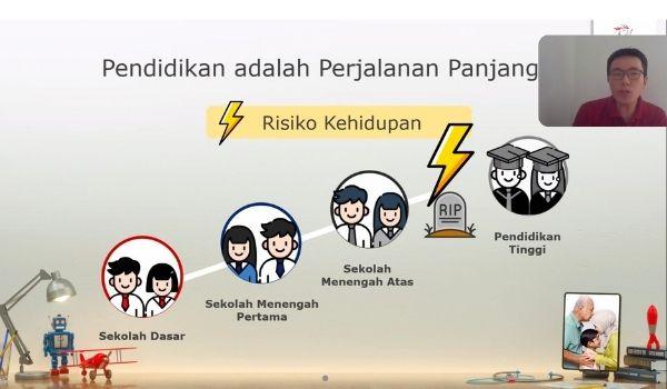 proteksi dana pendidikan